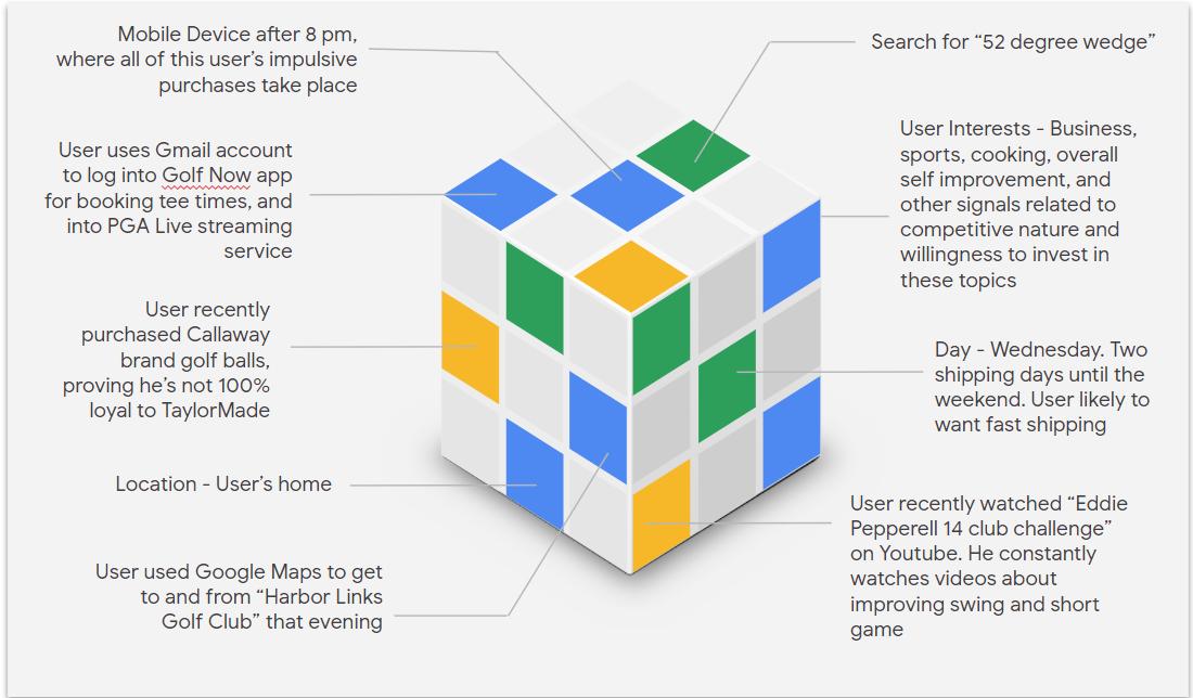 google-smart-campaign
