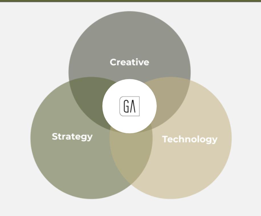 strategy-creatove-technology